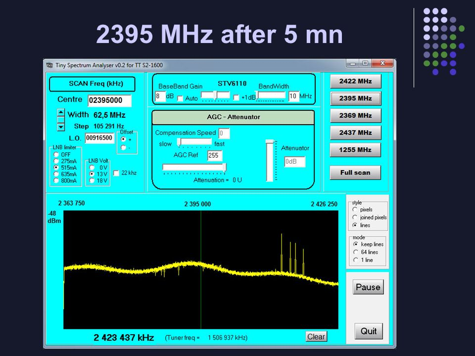 2395 MHz after 5 mn