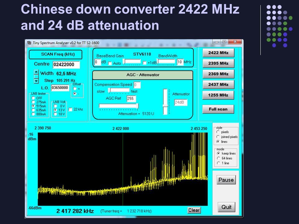 Chinese down converter 2422 MHz and 24 dB attenuation