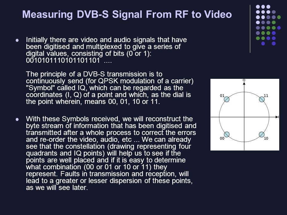 Measuring DVB-S Signal From RF to Video