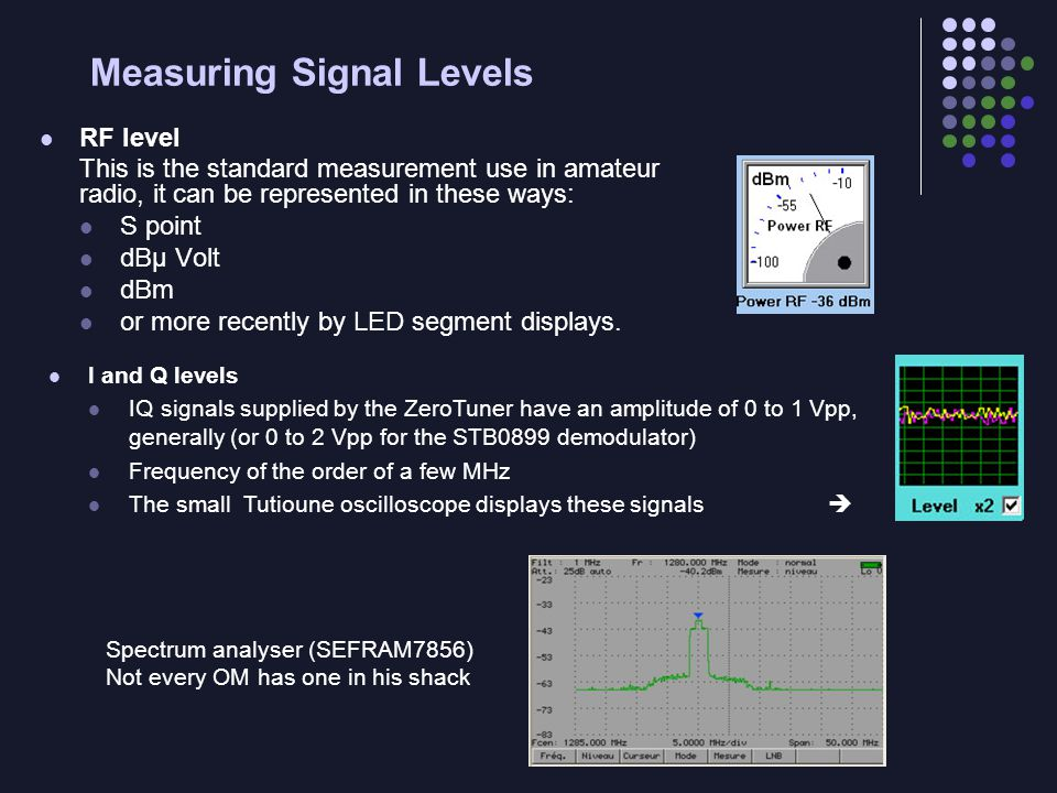 Measuring Signal Levels
