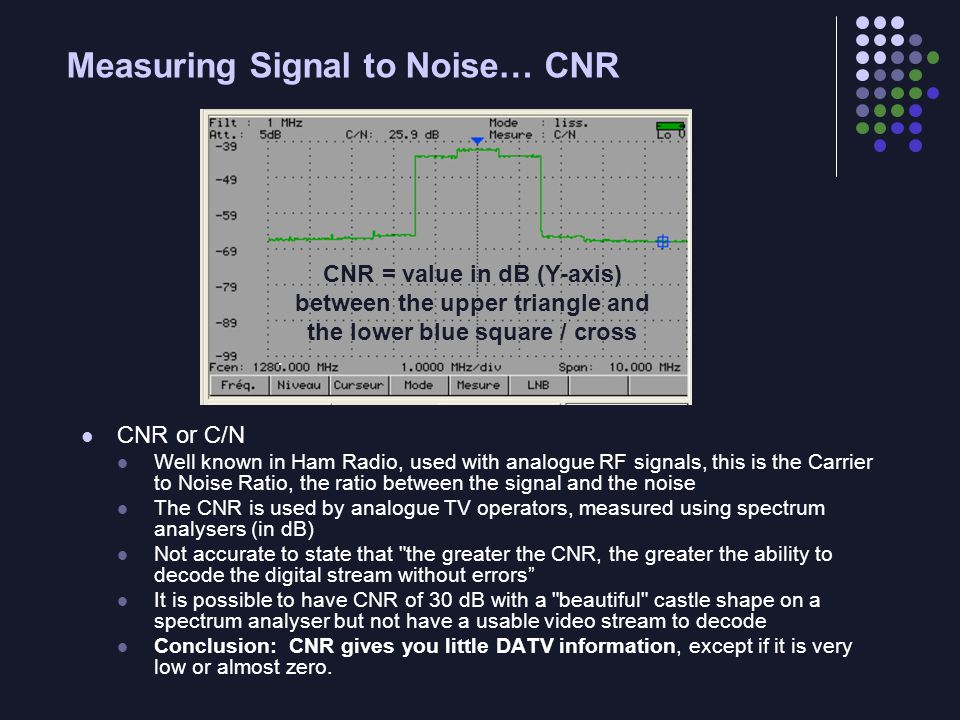 Measuring Signal to Noise… CNR