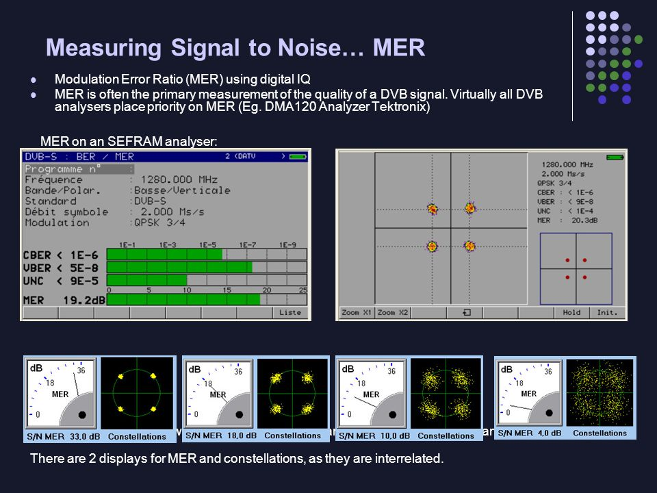 Measuring Signal to Noise… MER