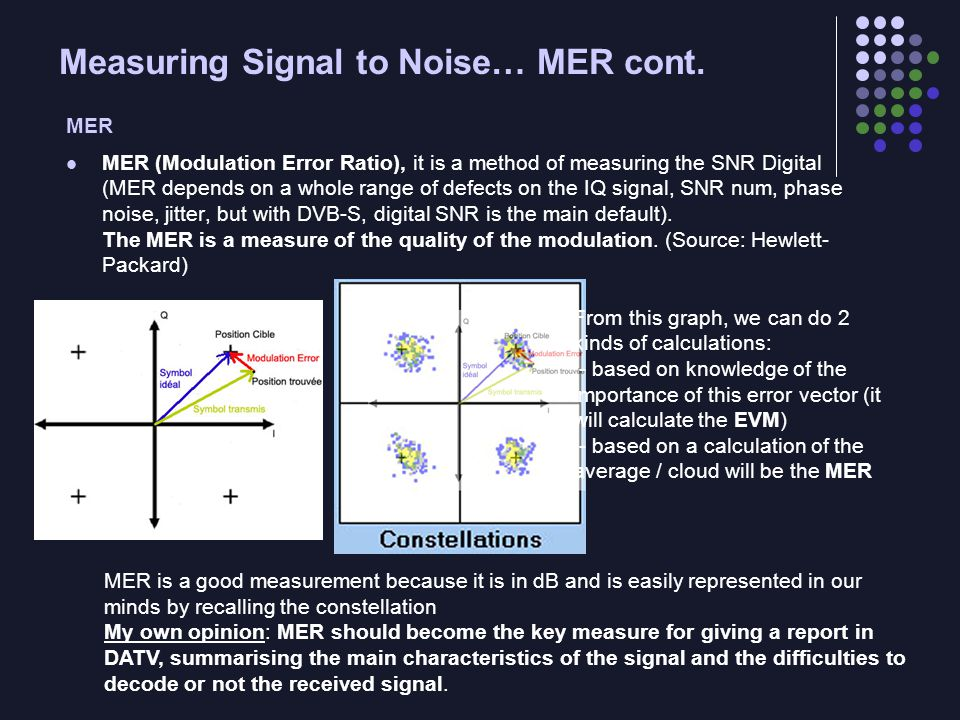Measuring Signal to Noise… MER cont.