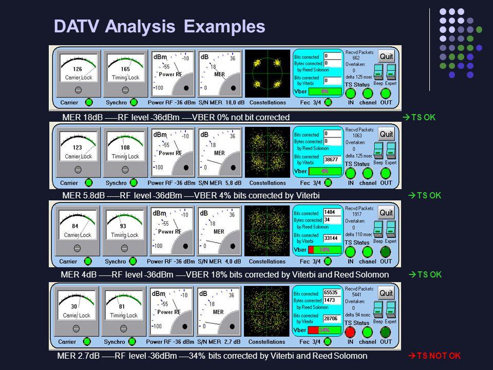 DATV Analysis Examples