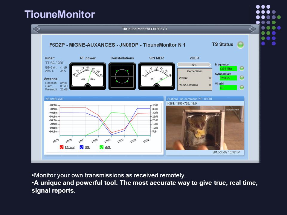 TiouneMonitor Monitor your own transmissions as received remotely.