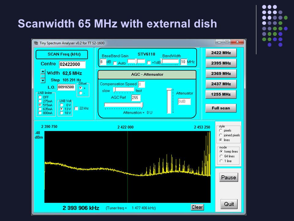 Scanwidth 65 MHz with external dish
