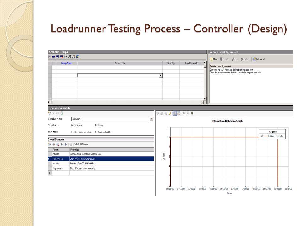 Loadrunner Testing Process – Controller (Design)