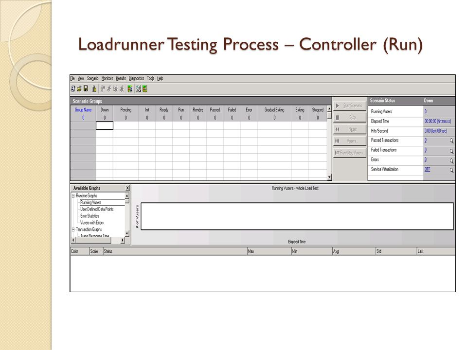 Loadrunner Testing Process – Controller (Run)