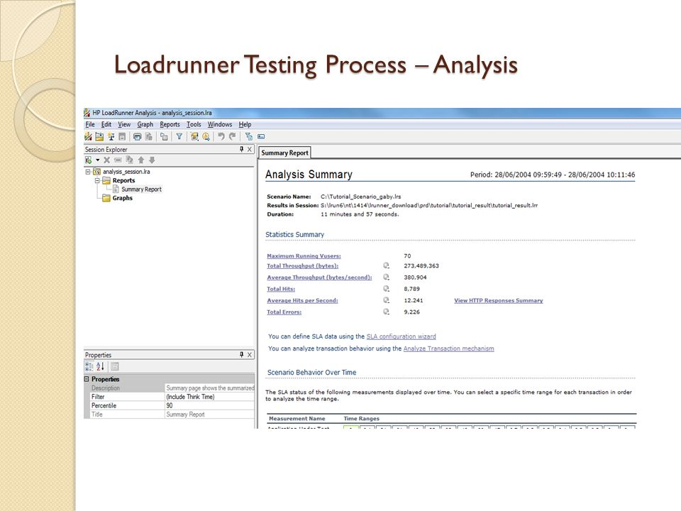 Loadrunner Testing Process – Analysis