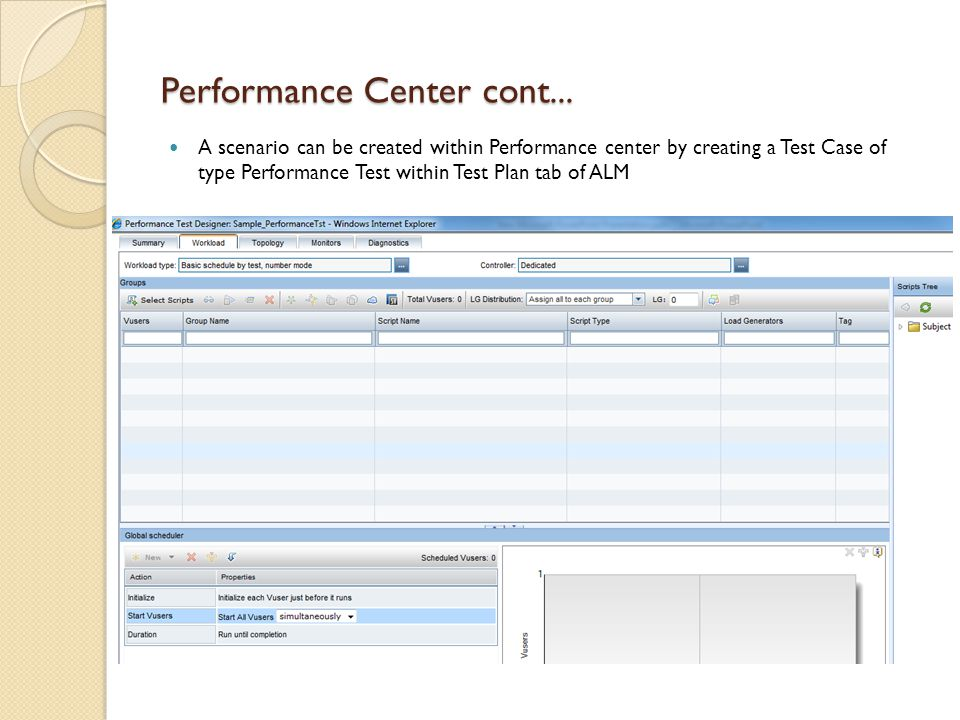 Performance Center cont...