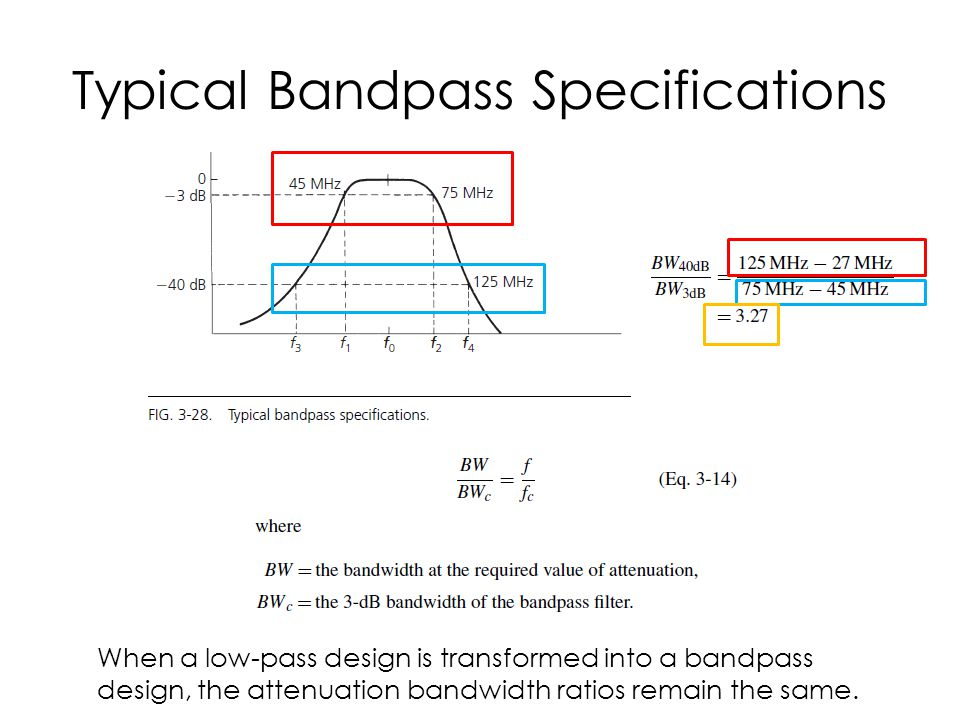 Typical Bandpass Specifications