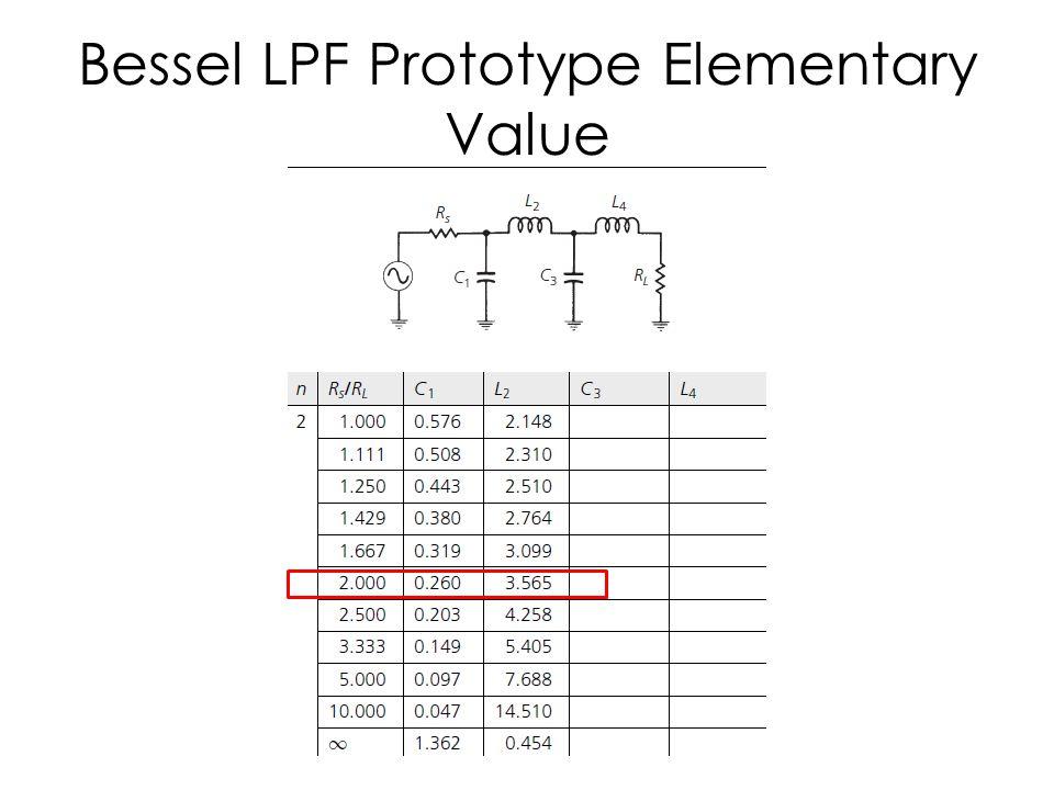 Bessel LPF Prototype Elementary Value