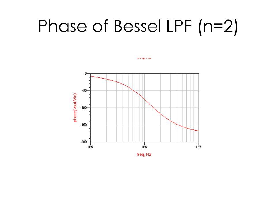 Phase of Bessel LPF (n=2)