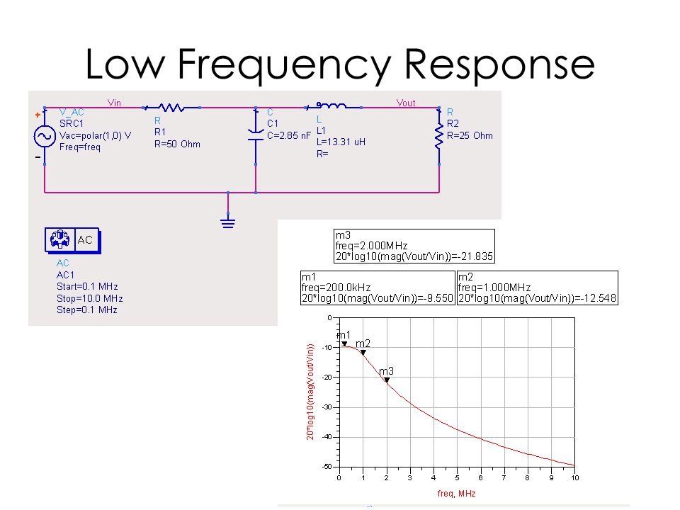 Low Frequency Response