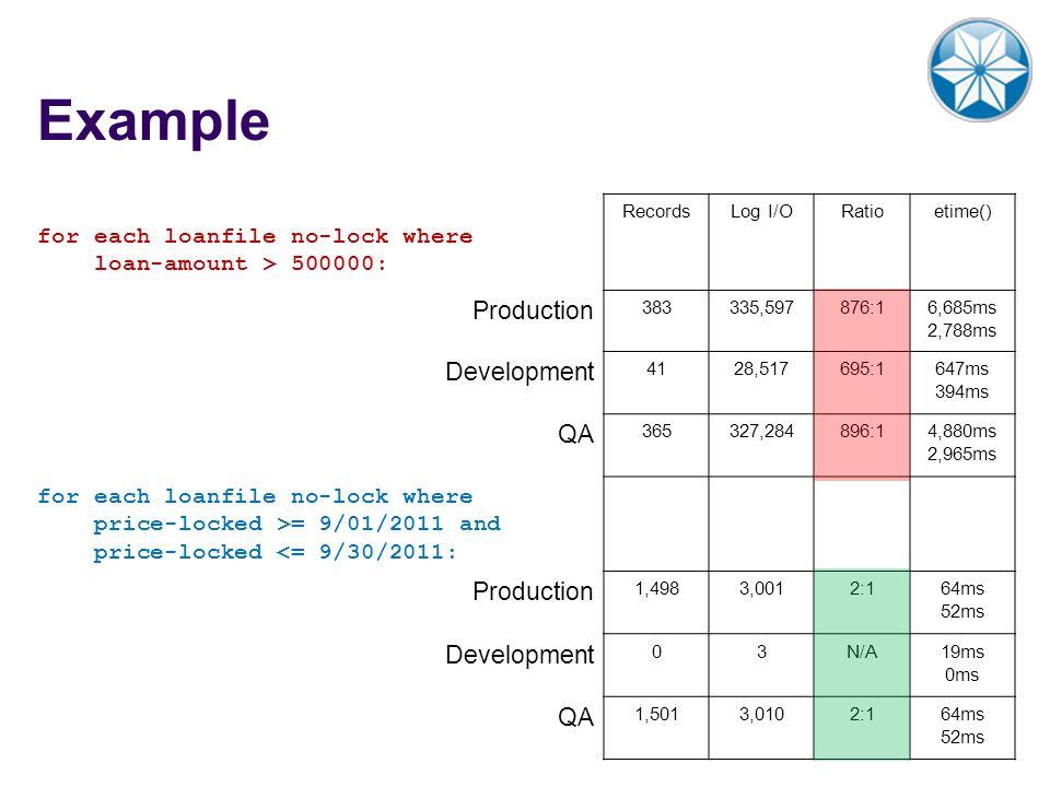Example Production Development QA