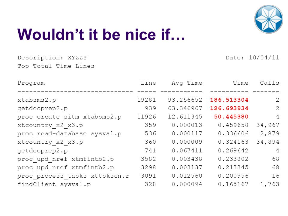 Wouldn't it be nice if… Description: XYZZY Date: 10/04/11