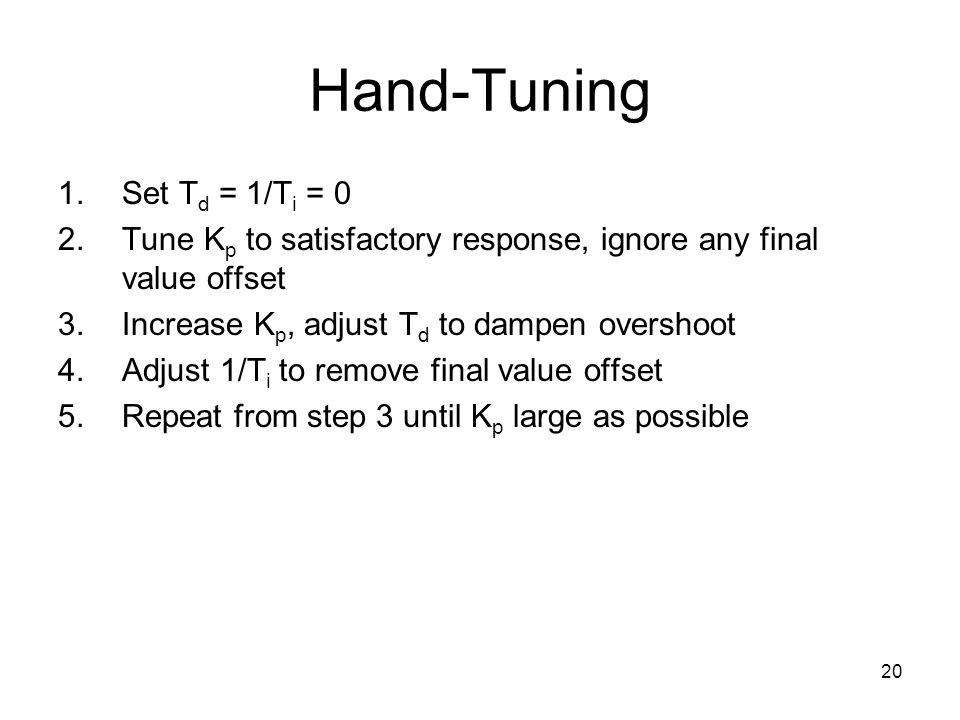 Hand-Tuning Set Td = 1/Ti = 0