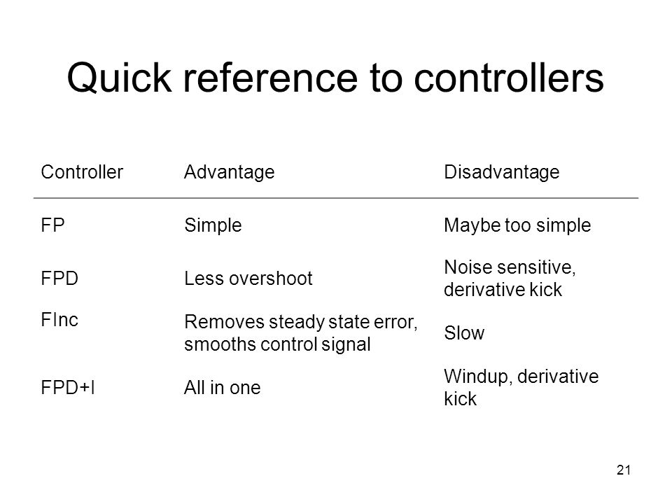 Quick reference to controllers