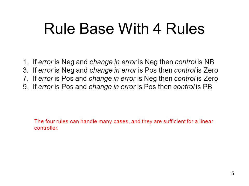 Rule Base With 4 Rules 1. If error is Neg and change in error is Neg then control is NB.