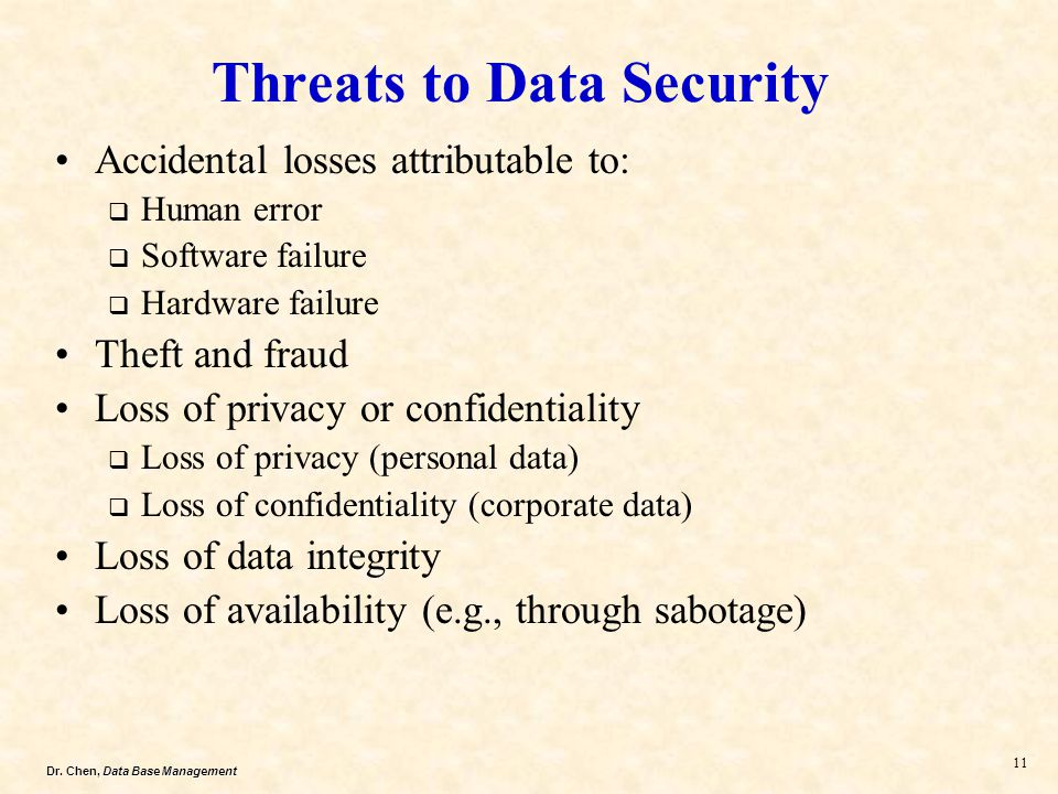 Threats to Data Security