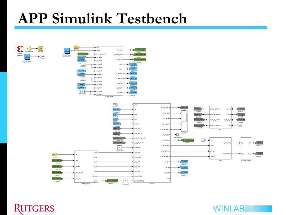 APP Simulink Testbench