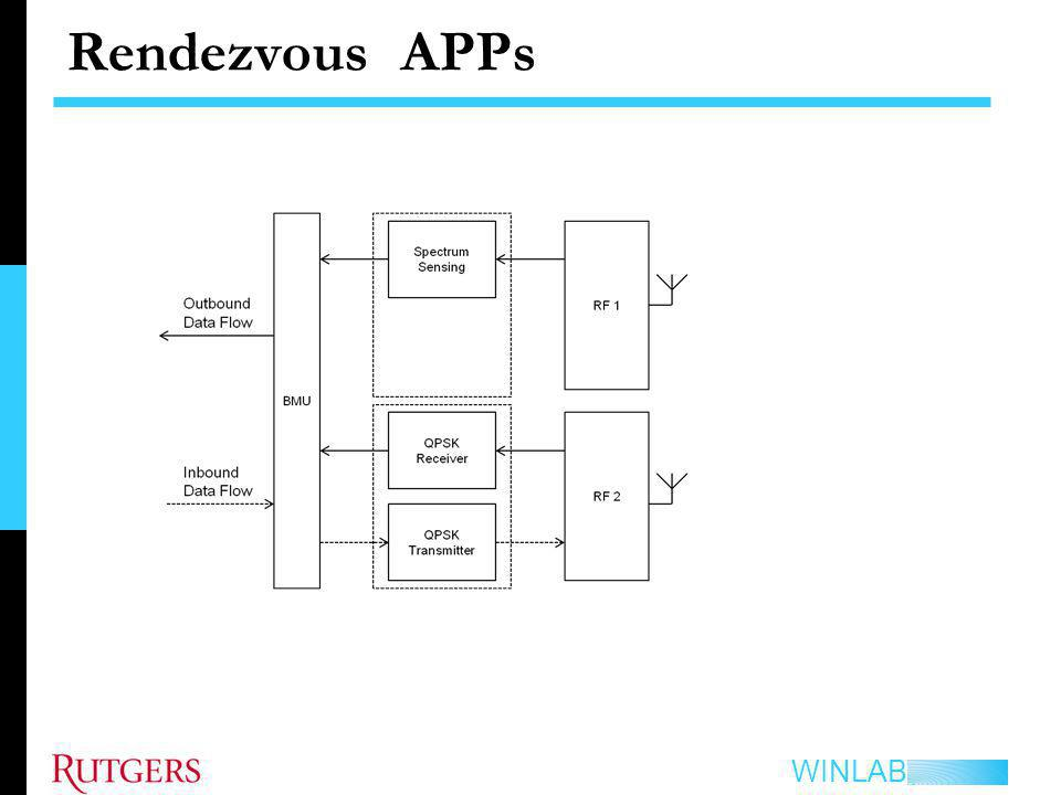 Rendezvous APPs