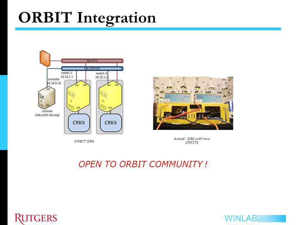ORBIT Integration OPEN TO ORBIT COMMUNITY ! Actual SB6 with two CRKITs