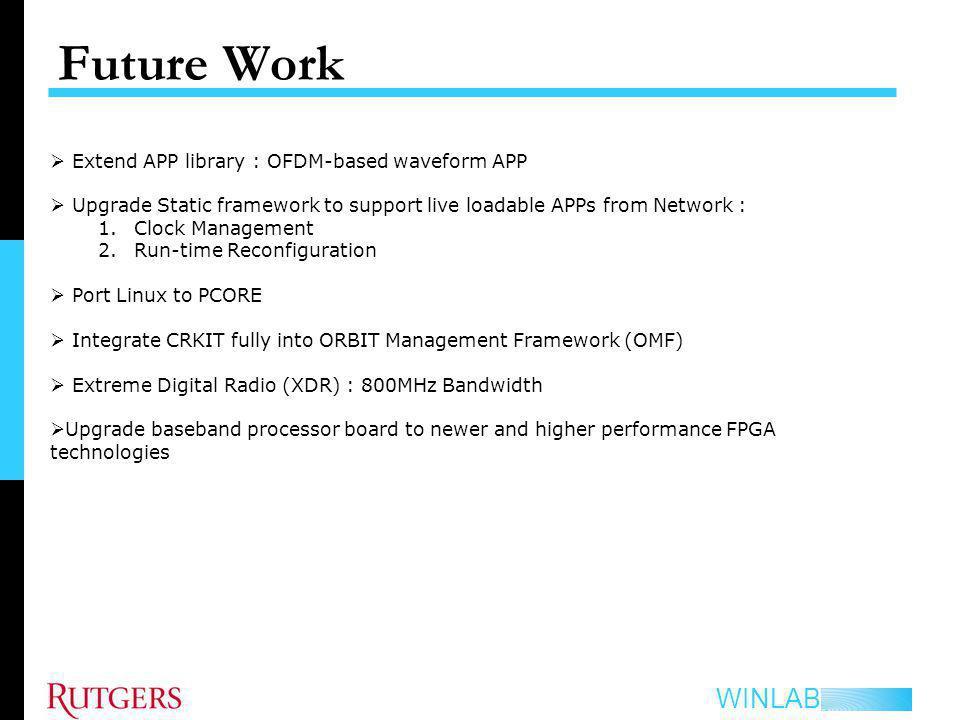 Future Work Extend APP library : OFDM-based waveform APP