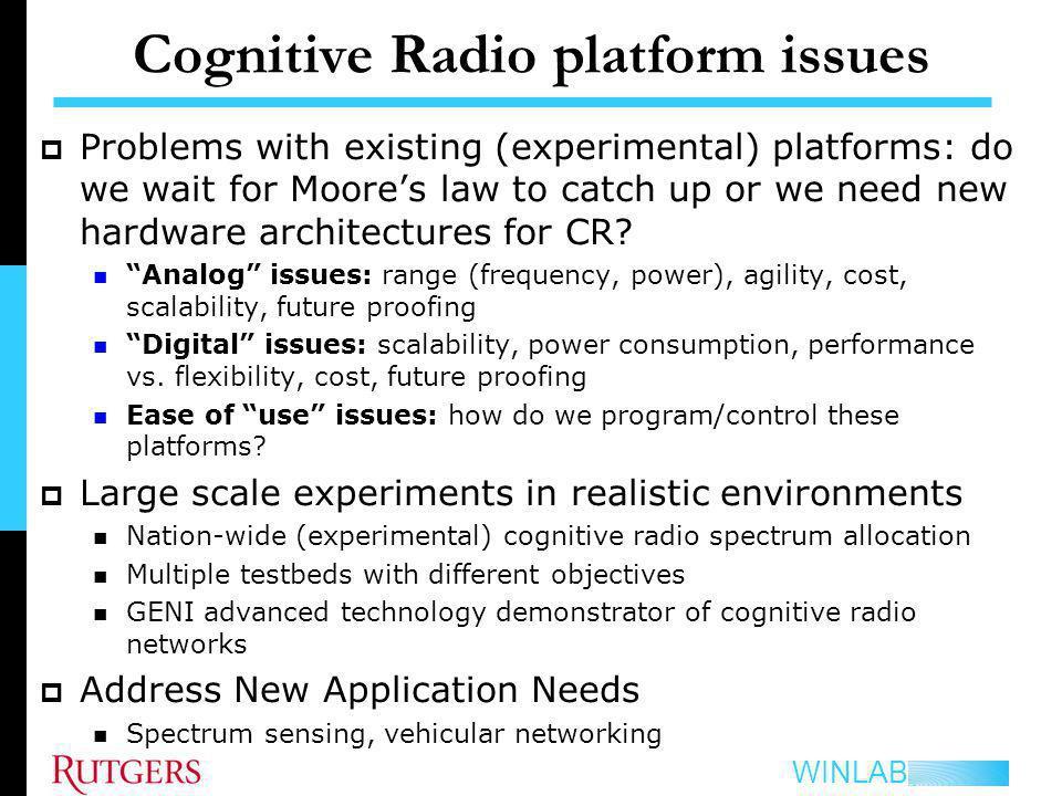 Cognitive Radio platform issues