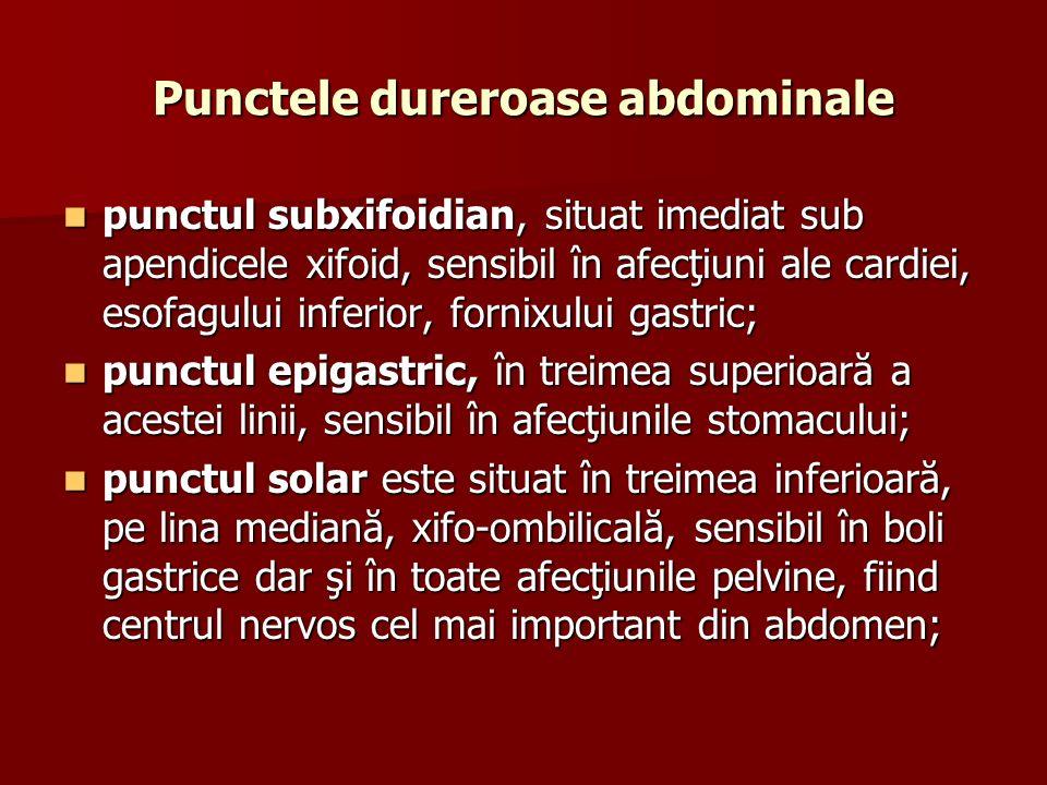 Punctele dureroase abdominale
