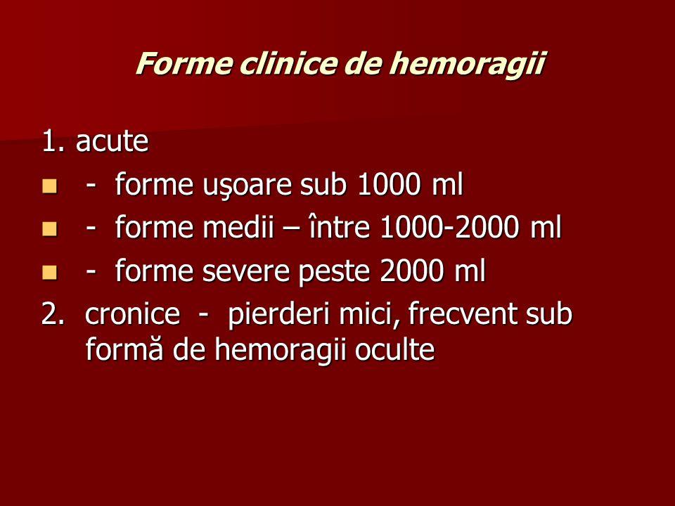 Forme clinice de hemoragii