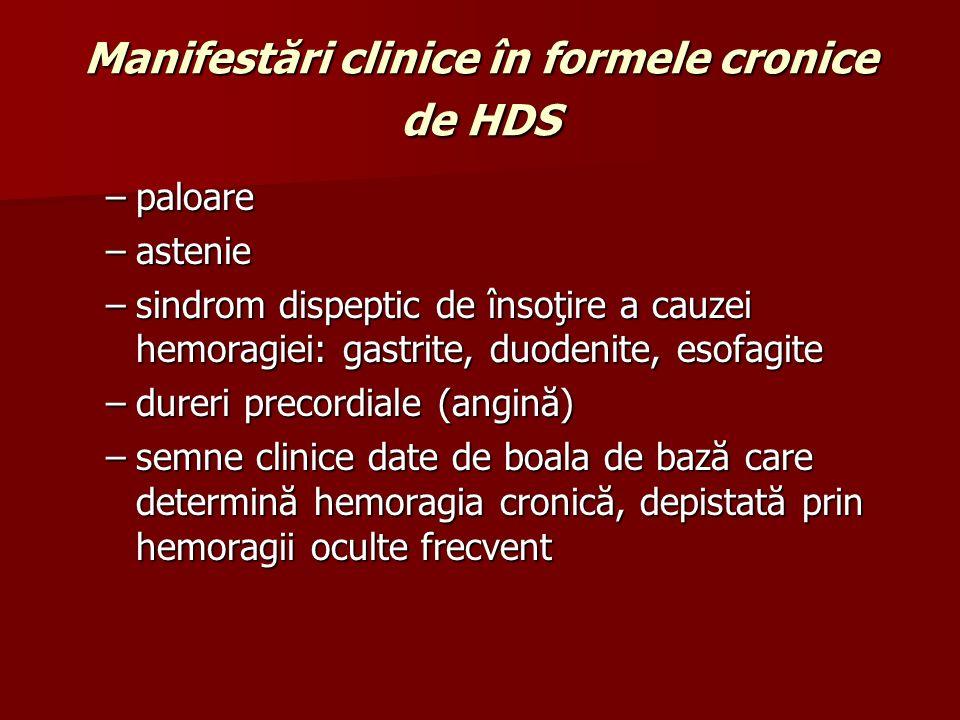Manifestări clinice în formele cronice de HDS