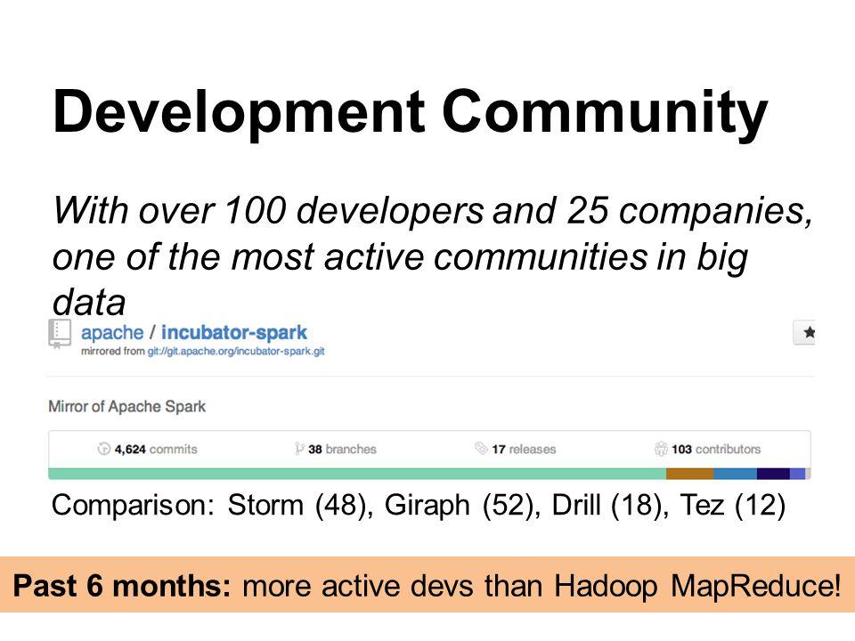 Development Community