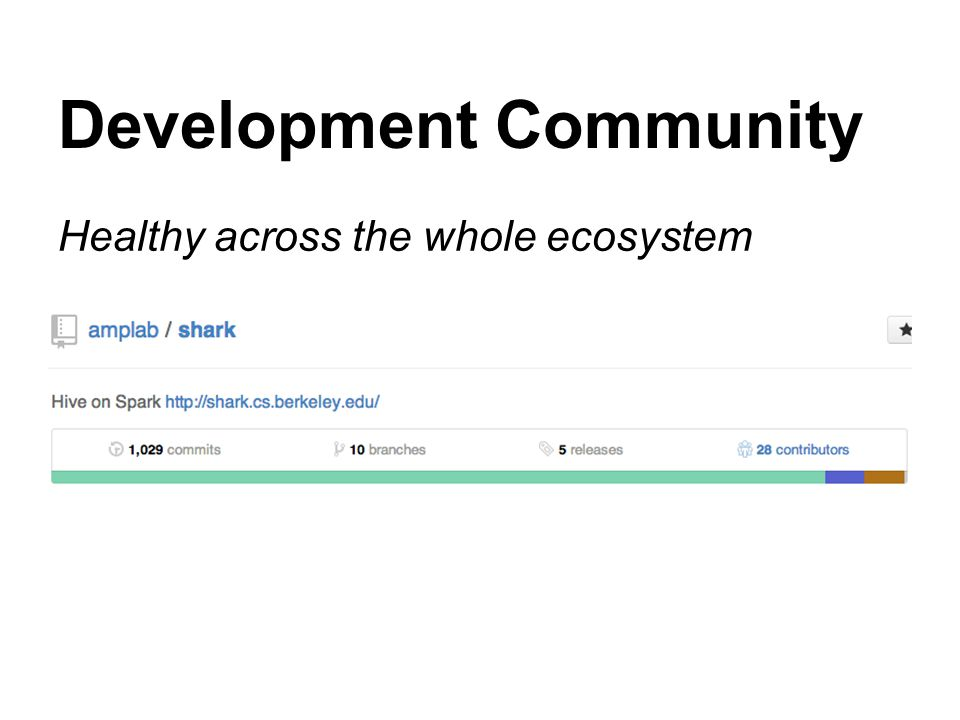 Development Community