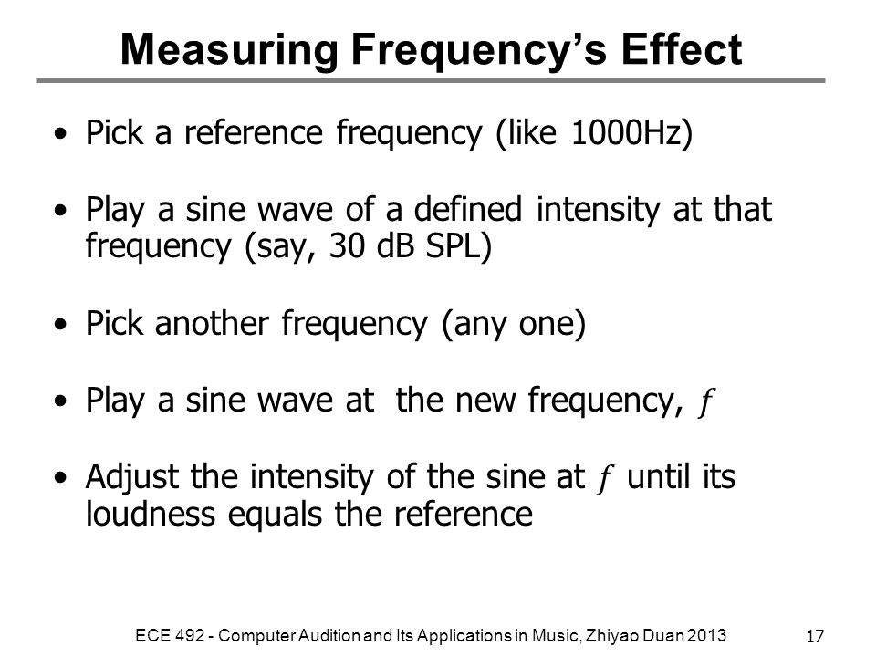 Measuring Frequency's Effect