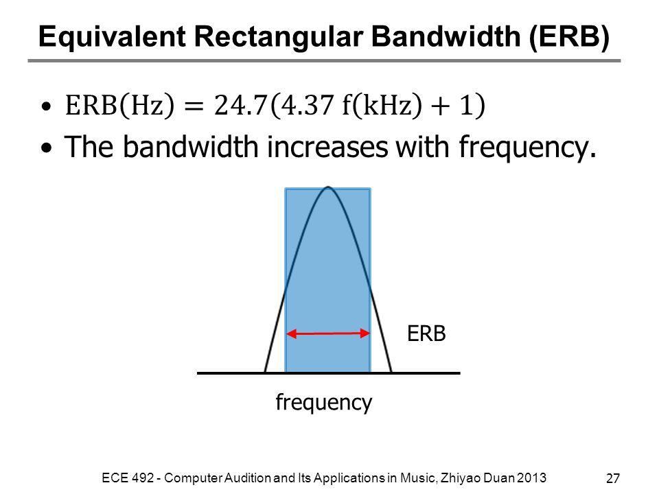 Equivalent Rectangular Bandwidth (ERB)