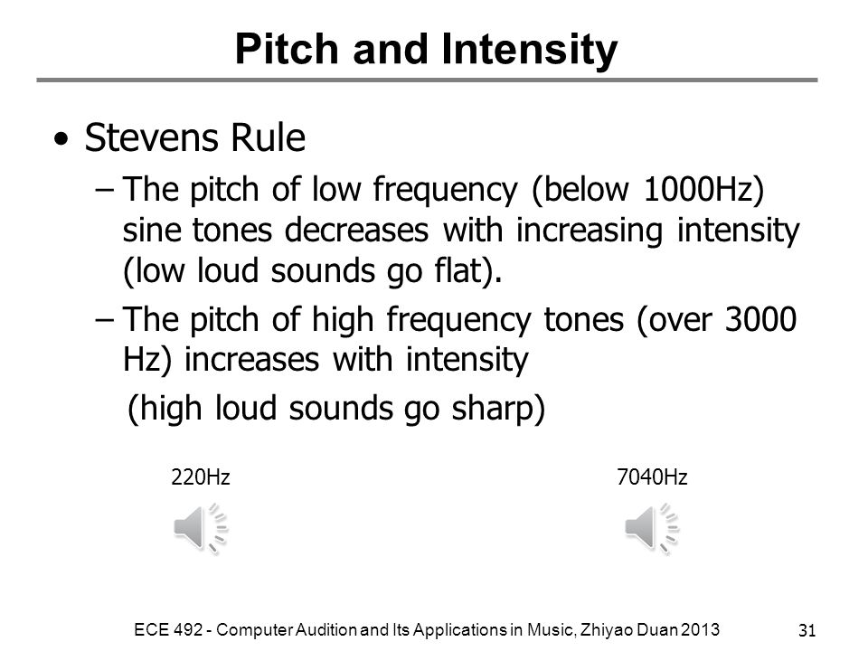 Pitch and Intensity Stevens Rule