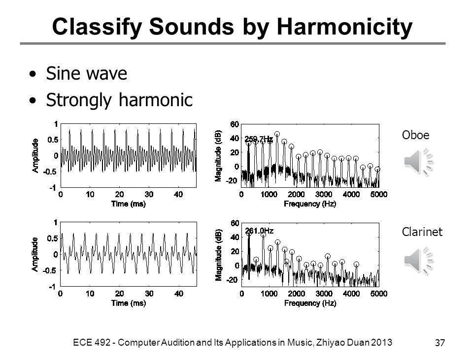 Classify Sounds by Harmonicity