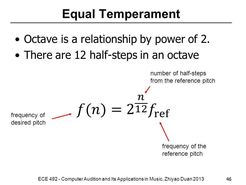 𝑓(𝑛)= 2 𝑛 12 𝑓 ref Equal Temperament