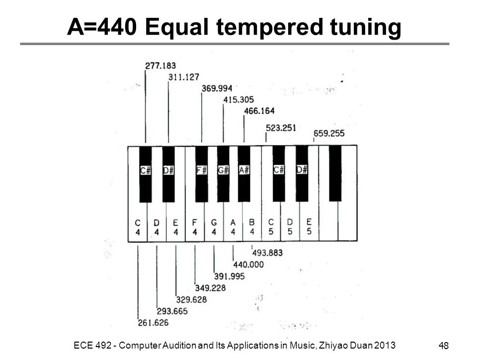 A=440 Equal tempered tuning