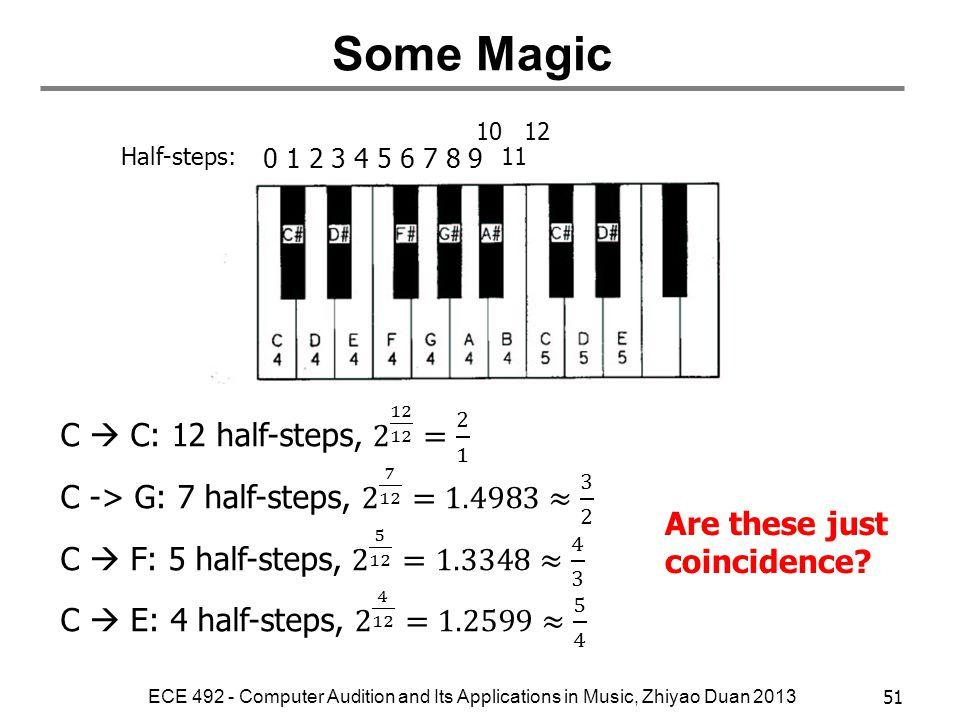 Some Magic C  C: 12 half-steps, 2 12 12 = 2 1