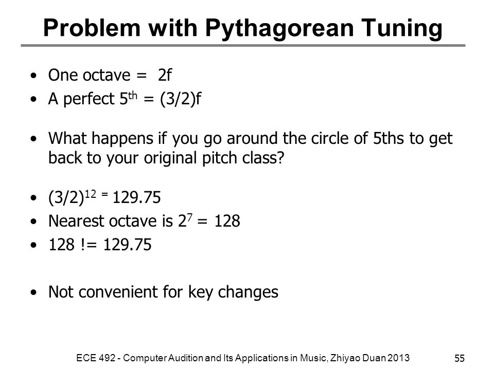Problem with Pythagorean Tuning