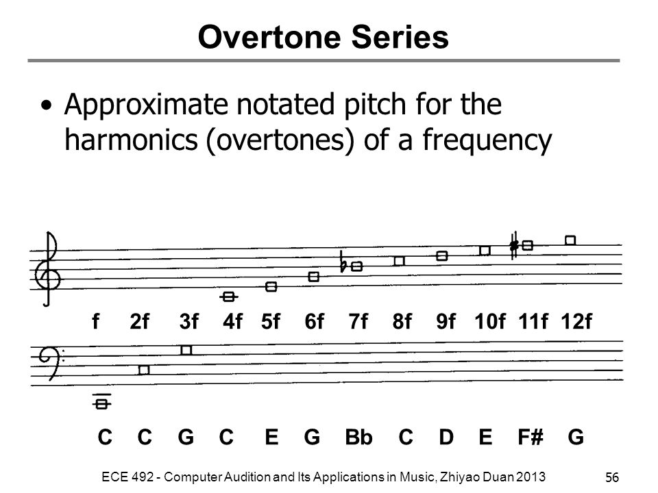 Overtone Series Approximate notated pitch for the harmonics (overtones) of a frequency.
