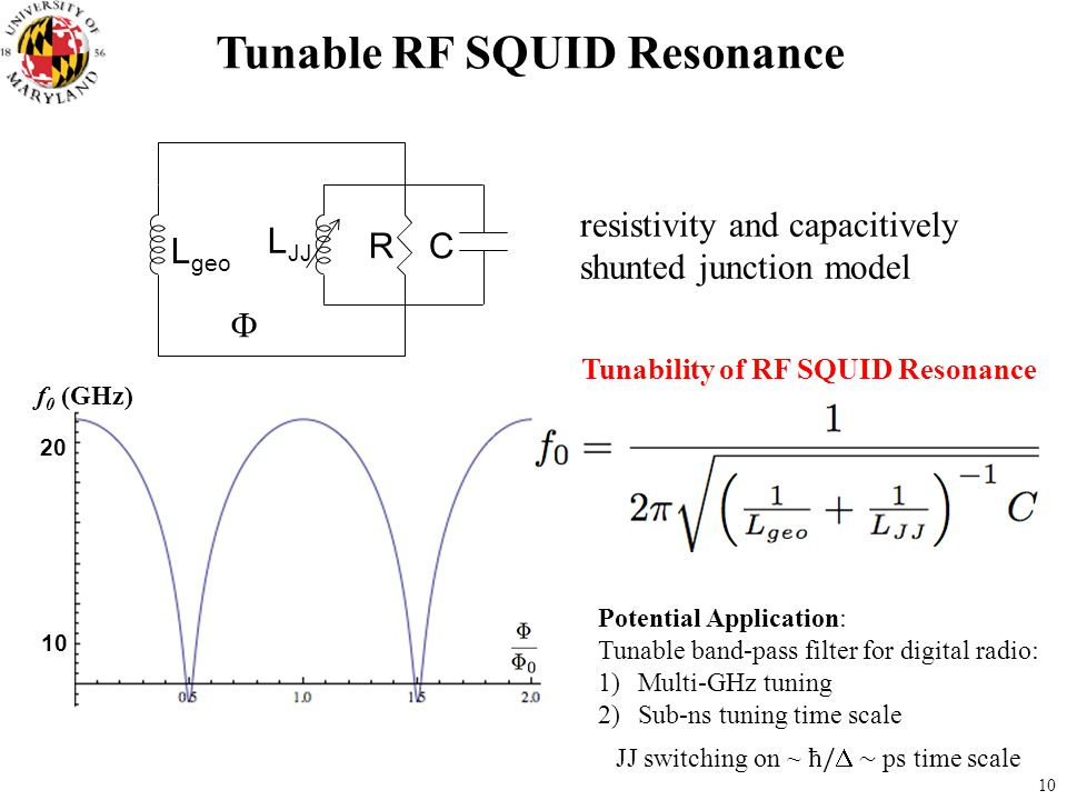 Tunable RF SQUID Resonance