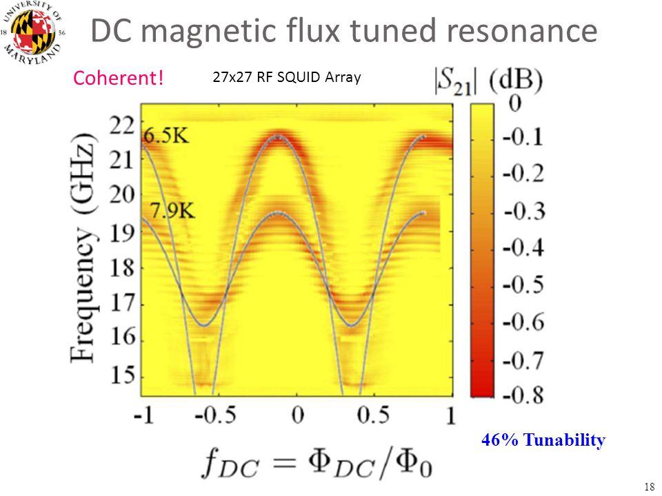 DC magnetic flux tuned resonance