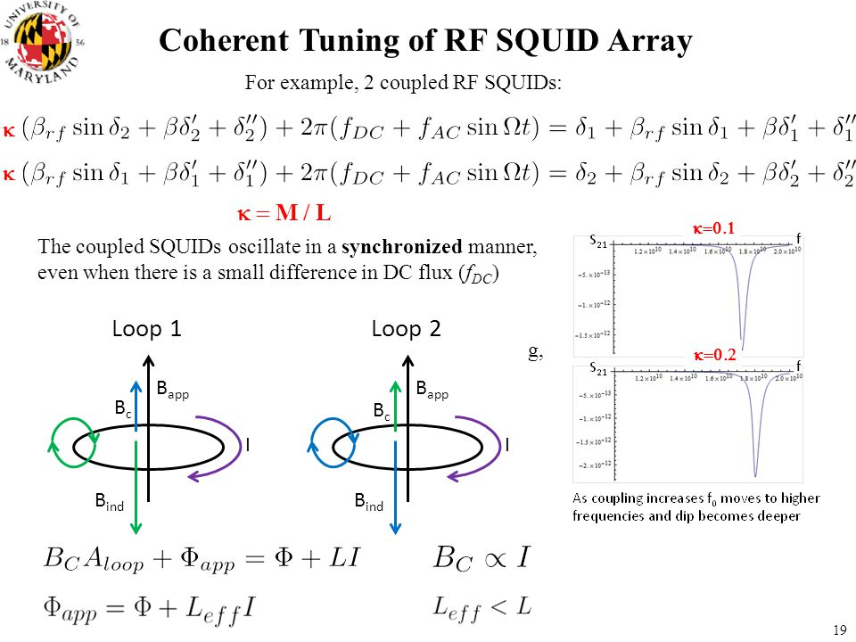 Coherent Tuning of RF SQUID Array