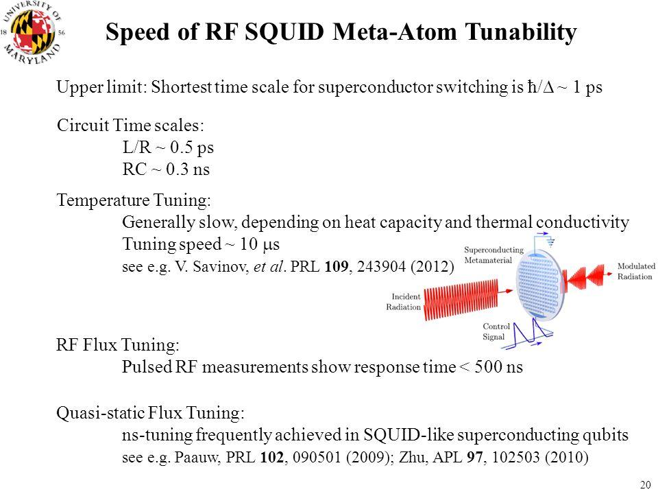 Speed of RF SQUID Meta-Atom Tunability