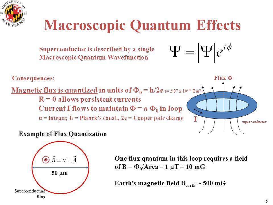 Macroscopic Quantum Effects