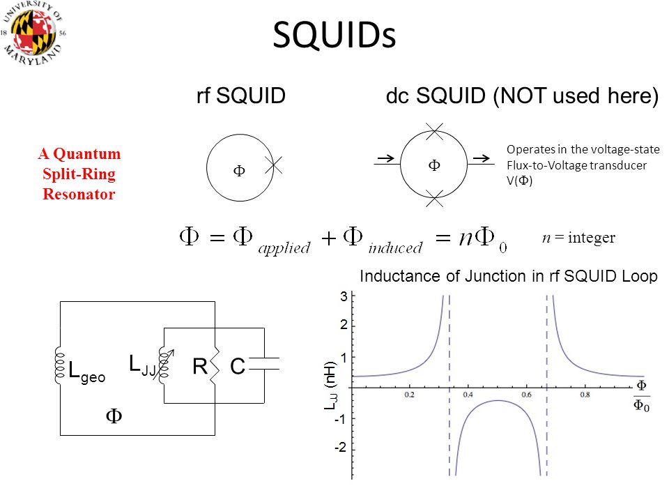 SQUIDs rf SQUID dc SQUID (NOT used here) Lgeo LJJ R C F A Quantum