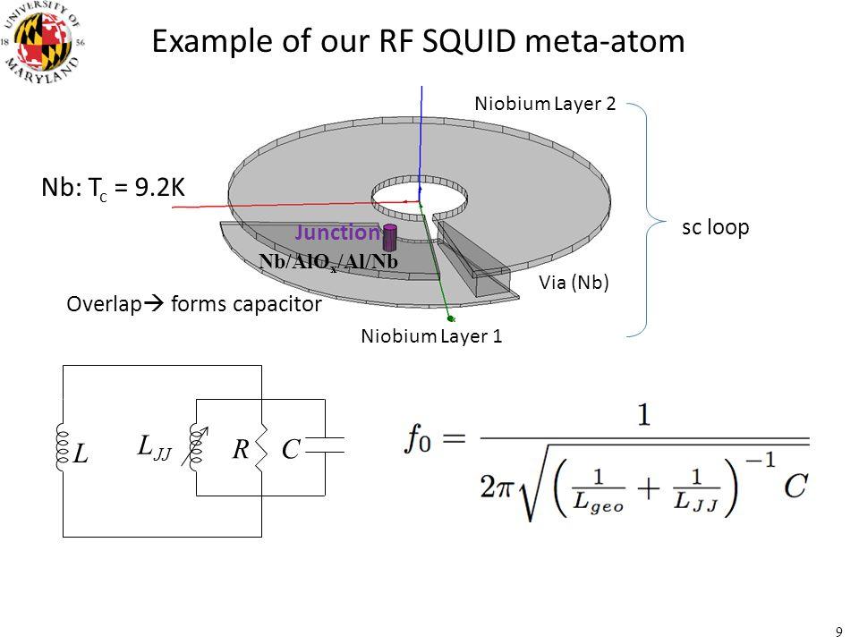 Example of our RF SQUID meta-atom